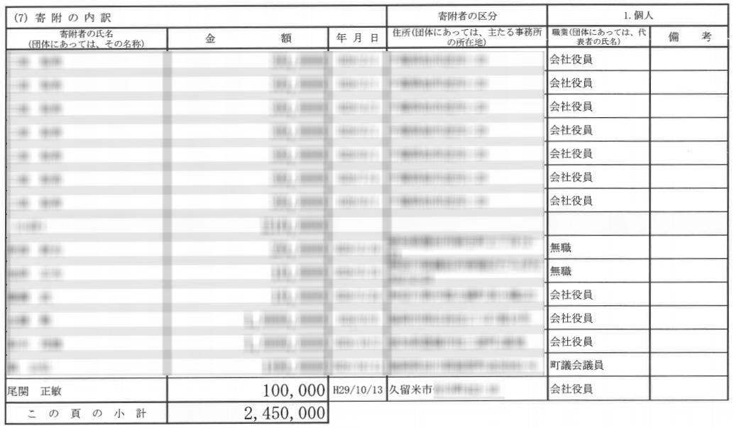 九州 防水 逮捕